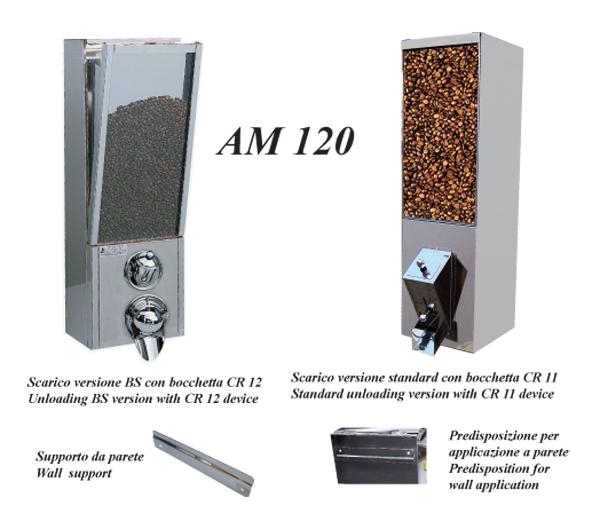 Am/120