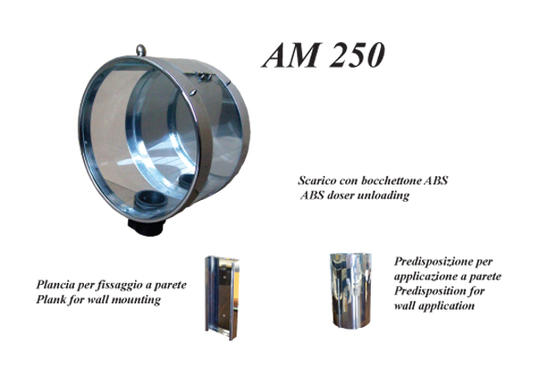 AM 250