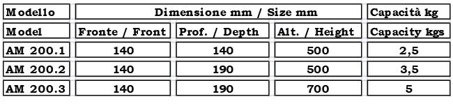 SERIE.AM-200