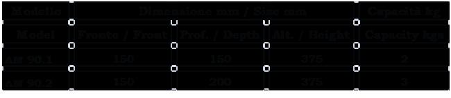 serie-am90-tabella