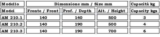 tabella-am-AM  210-3 BS