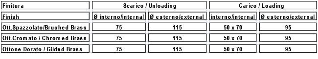 tabella serie cr 12