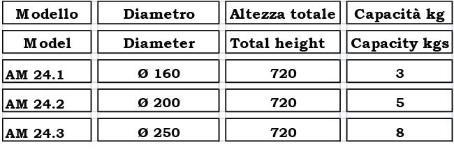 tabella-serie24